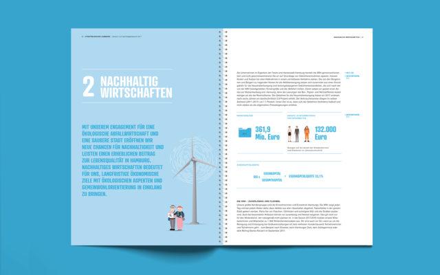 Stadtreinigung Hamburg Konzern- und Nachhaltigkeitsbericht 2017 Innenseite Nachhaltig Wirtschaften