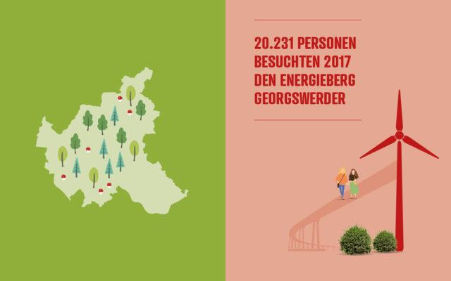 Stadtreinigung Hamburg Konzern- und Nachhaltigkeitsbericht 2017 Innenseite Visuals