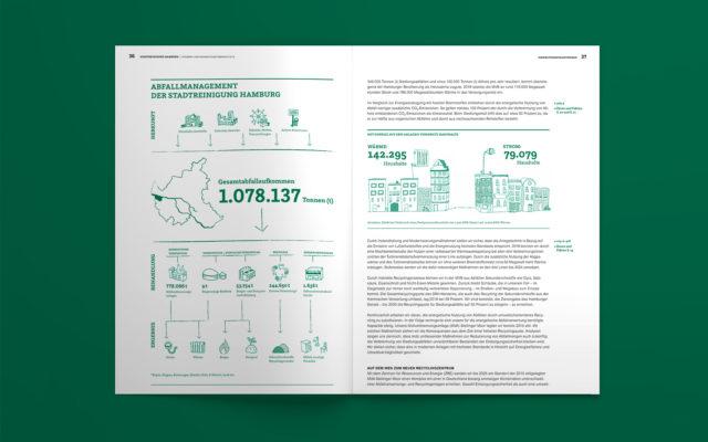 Stadtreinigung Hamburg Konzern- und Nachhaltigkeitsbericht 2018 Innenseite