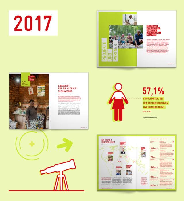 GIZ Unternehmensbericht 2017 Überseiten Innenseiten und Icons