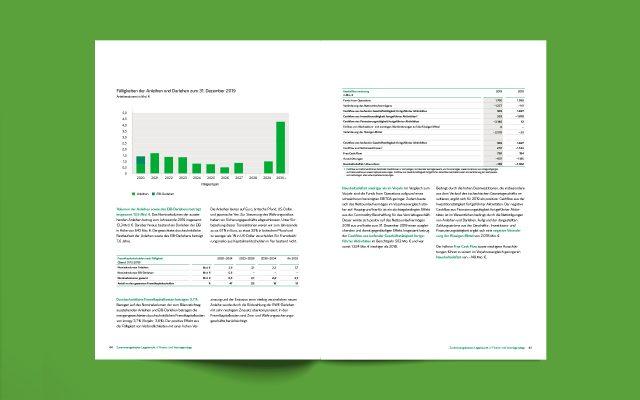 Innogy Geschäftsbericht 2019 Innenseiten Tabellen und Grafiken
